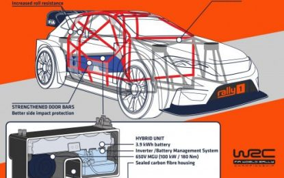 World Rally manufacturers confirm 3-year hybrid agreement